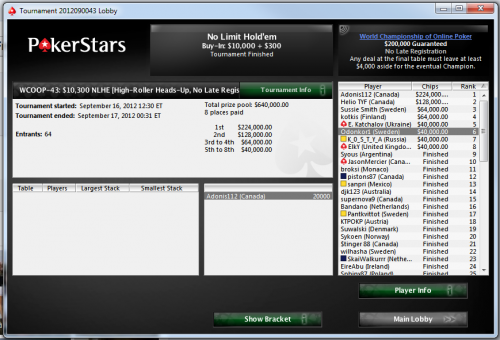 WCOOP Heads Up Poker Victory