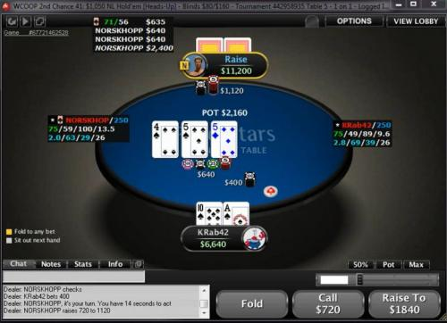 Barewire WCOOP Heads Up Poker Video on Playing Draws