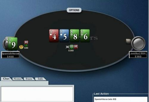 Double Barreling in Heads Up Sit and Go Poker HUSNG