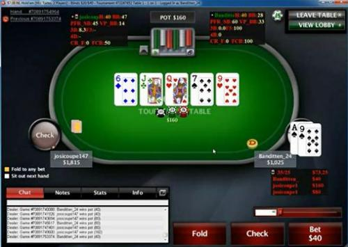 Fydor_8 Winning Strategy in Low Stakes Heads Up SNG Poker Leakfinder