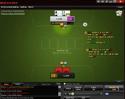 Katipo at $200 HUSNG Level on Bovada