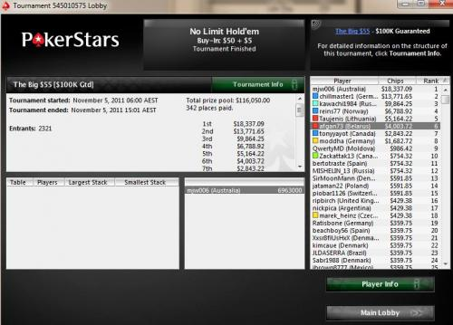 Heads Up and MTT Professional mjw0006 Wins Daily $55 PokerStars Tournament