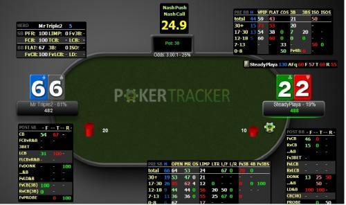 Best poker hud for pokerstars