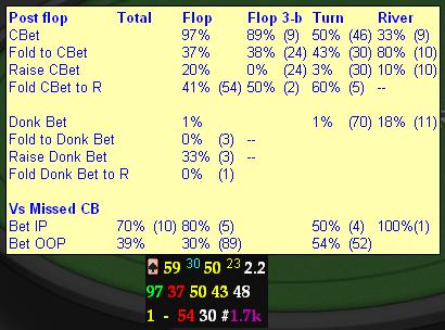 full tilt poker strategy guide pdf