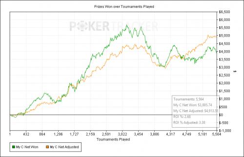 Pbogz Graph Black Chip Poker